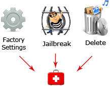 iPad Data Recovery per Mac