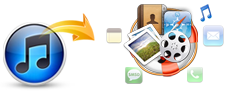 Mac iPad Data Recovery