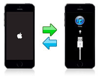 When to Get iDevice into Recovery Mode